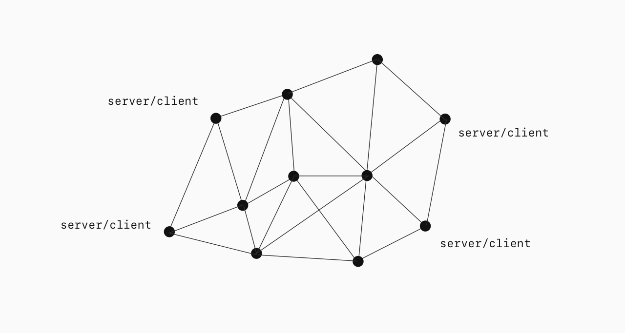 An alternative structure diagram, where each node is connected to other nodes.